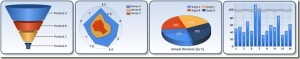 ASP.NET chart Controls